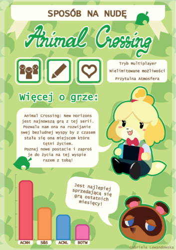 Infografika Animal Crossing 1