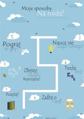 Infografika Natalia Terlecka 1 ET